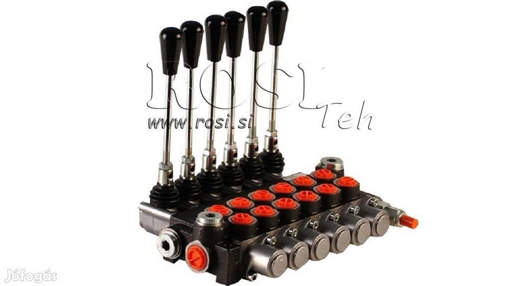 Hidraulikus Szelep P40, P80, P120, Fűzhető vezérlőblokk