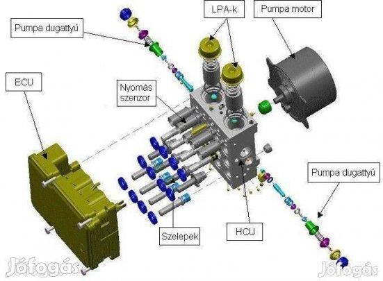 Abs és fékek javítása teljes körűen,szgk,tgk,mtkp, 1. Kép